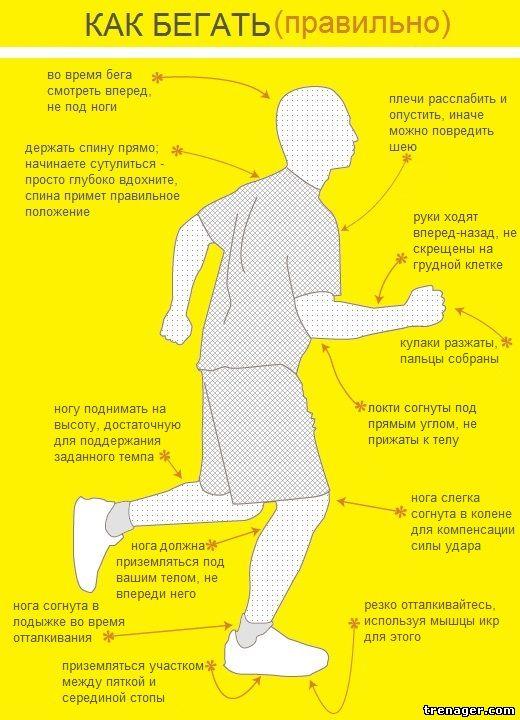 Как бегать чтобы быстро похудеть в ногах